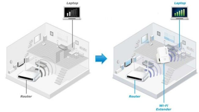 How-a-WiFi-Extender-works