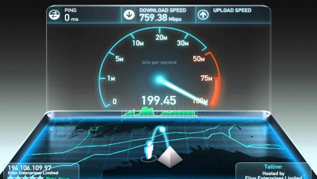 Wireless n Router Speed